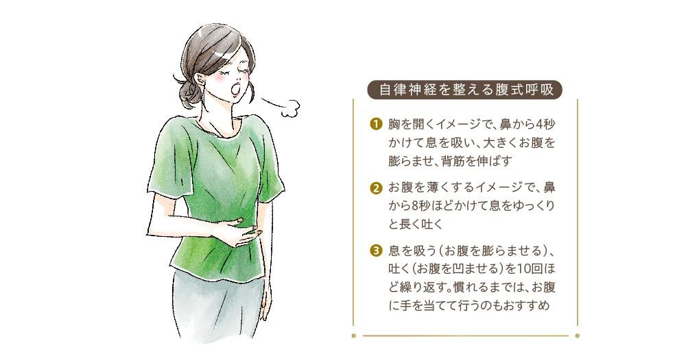 腹式呼吸を実践する女性のイラスト